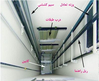 جزئیات آسانسور