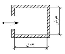 تعیین ابعاد آسانسور