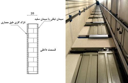 چاه آسانسور چیست؟ (بیان جزئیات و تفاوت های چاه آشانسور با چاهک آسانسور)