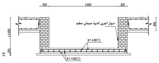 دیتیل اجرایی چاهک منفصل از فونداسیون