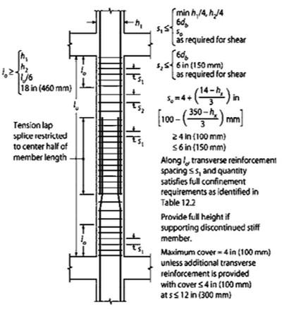 آرماتورگذاری مناسب برای ستون های غیرباربر لرزه ای متصل به دیافراگم