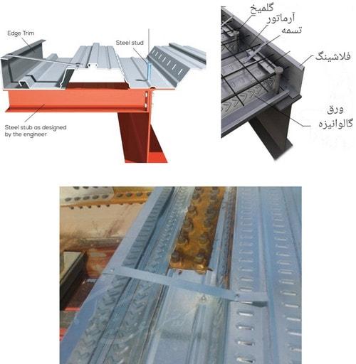 اجزای سقف کامپوزیت عرشه فولادی