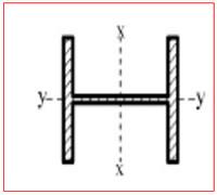طراحی تیر دوسر مفصل در حالت خمش حول محور ضعیف