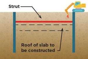 مراحل اجرای روش تاپ دان در تونل ها