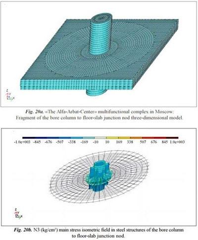 مدلسازی ساخت سازه با روش تاپ دان