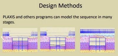 مدلسازی خاک و سازه با نرم افزار های المان محدود
