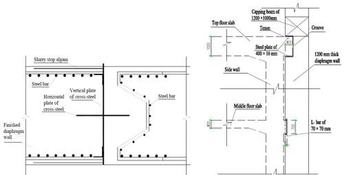 دیتیل روش ساخت ایستگاه مترو