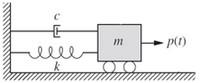 مدل ارابه برای سیستم یک درجه آزادی در دینامیک سازه ها