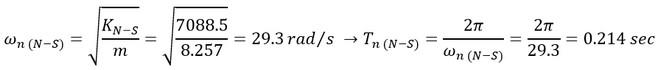 محاسبه فرکانس زاویهای طبیعی یک جسم با ارتعاش آزاد میرا و نامیرا