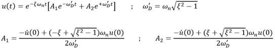 معادله ارتعاش آزاد سیستم یک درجه آزادی در دینامیک سازه ها