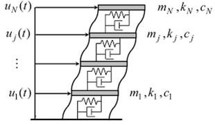 مدلسازی ارتعاشی ساختمان چند طبقه