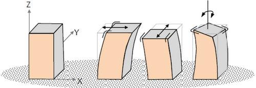 تعداد درجه آزادی در جسم سه بعدی بر اساس مفاهیم دینامیک سازه ها