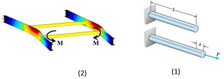 تغیر شکل اعضای سازه ای بر اثر تنش های وارد شده بر آنها