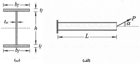 تغییر شکل متناظر با نیروی وارد شده بر عضو سازه ای