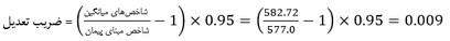 نحوه محاسبه ضریب تعدیل