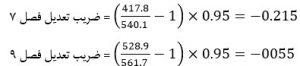 محاسبه ضریب تعدیل منفی