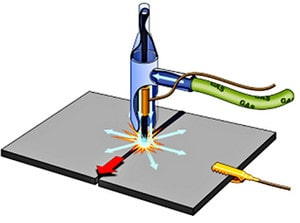 فرایند جوشکاری فلزی تحت گاز محافظ
