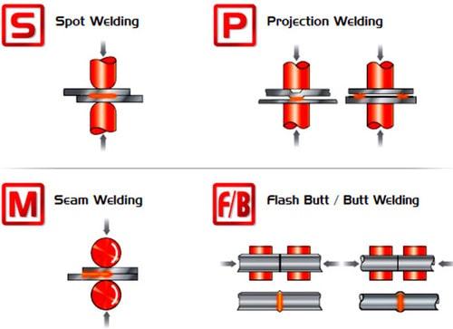 انواع روش جوشکاری مقاومتی مانند نقطه ای