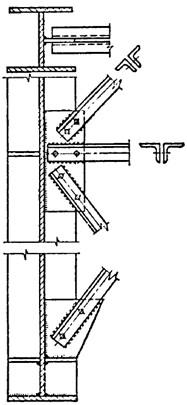 نحوه اتصال مهاربند ها به عنوان یکی از اجزای تشکیل دهنده سوله