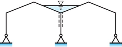 عدم تجمع آب در سوله های چند دهانه با کمک گاتر