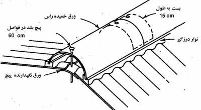 جزئیات اجرایی فلاشینگ در سوله