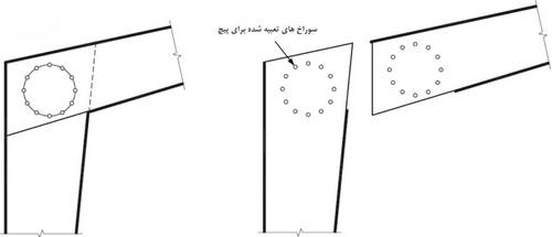 بررسی نکات آیین نامه ای اتصال ساعتی در سوله
