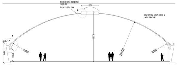بررسی دیتیل سقف سازه فضا کار