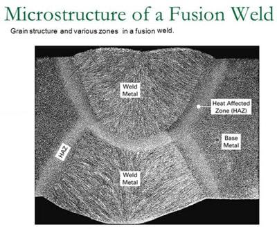 تاثیر حرارت بر روی ساختار جوش