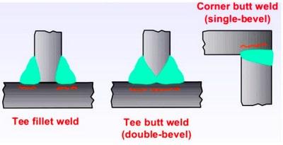 پارگی لایه ای در اتصالات مختلف جوشی