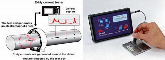 بازرسی جوش آزمایش جریان گردابی