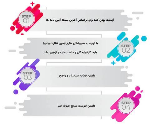 کلید واژه نظارت و اجرا