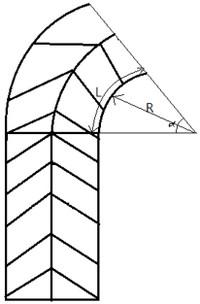 محاسبه طول رمپ