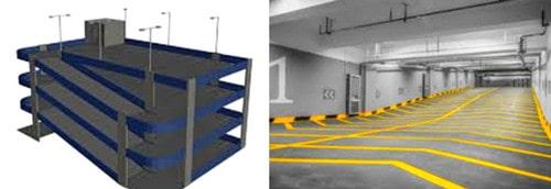 رمپ مستقیم یکی از انواع رمپ پارکینگ