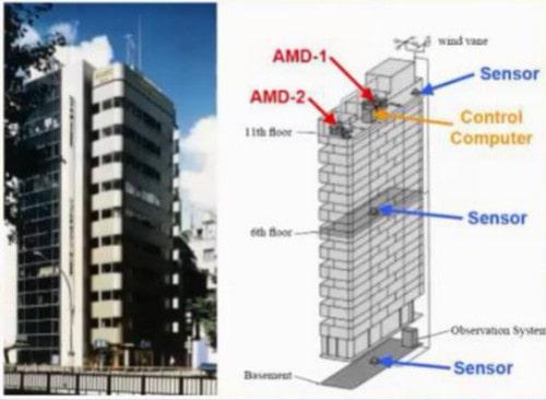 کاربرد میراگر در سازه 11 طبقه