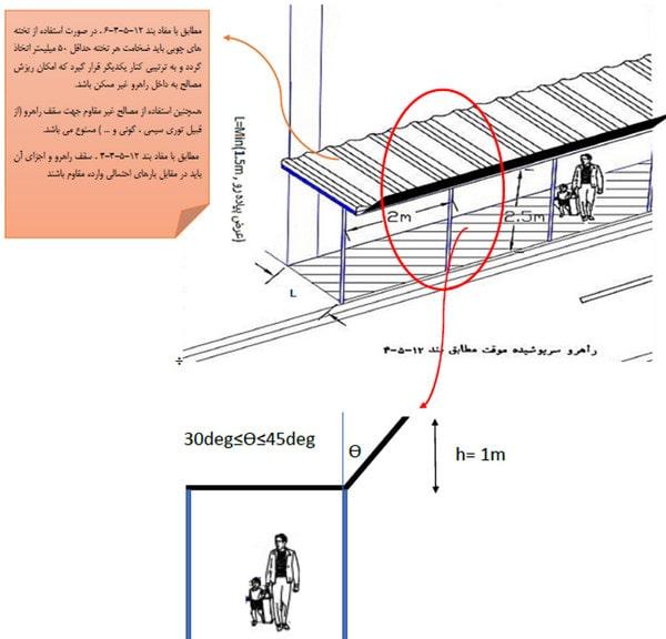 پوشاندن راهرو های موقت در کارگاه ساختمانی