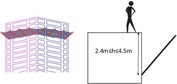 استفاده از توری ایمنی در ساختمان در حال ساخت