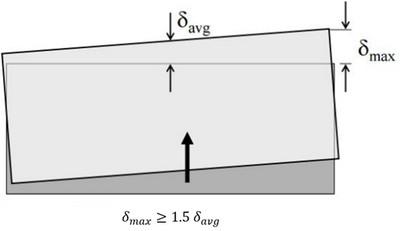 بررسی شرایط استفاده از تحلیل استاتیکی خطی