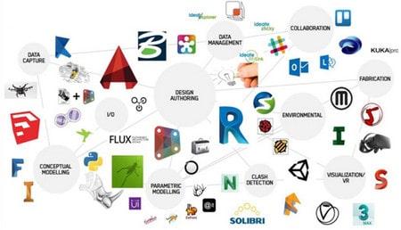 لیست نرم افزار های بیم
