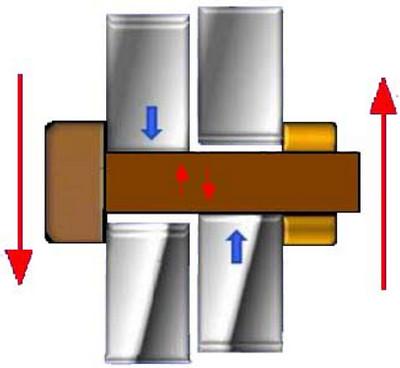 عملکرد اتصال اتکایی در سازه
