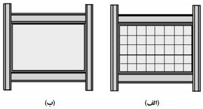 دیوار برشی فولادی چیست