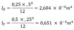 نحوه محاسبه مرکز جرم و مرکز سختی
