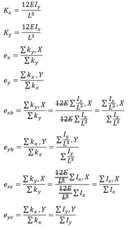 محاسبه مرکز سختی