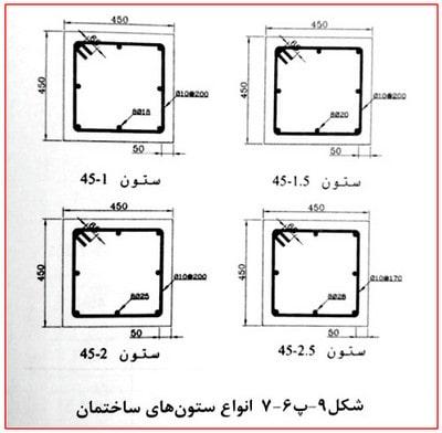 ابعاد ستون بتنی برای سه طبقه