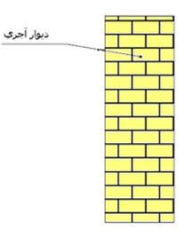 نمای دیوار آجری سوله