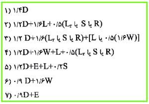 ترکیبات بارگذاری در سوله
