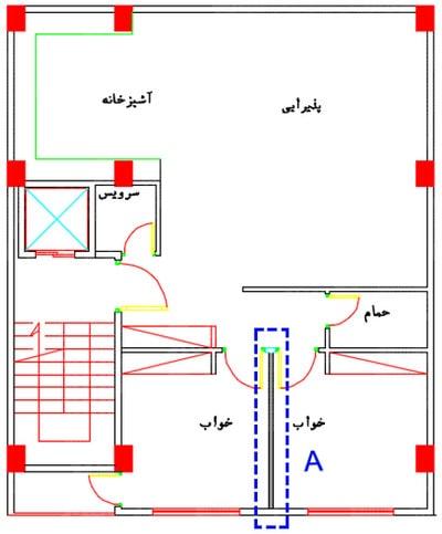 مثال از نحوه محاسبه بار معادل تیغه بندی