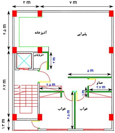 محاسبه بار معادل تیغه بندی همراه با حل مثال