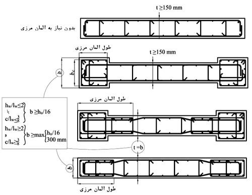 طراحی دیوار برشی