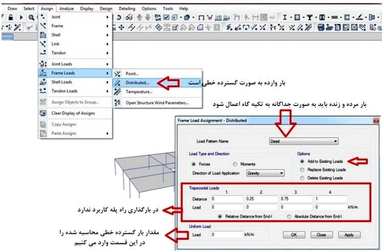 مدلسازی راه پله سه طرفه در ایتبس