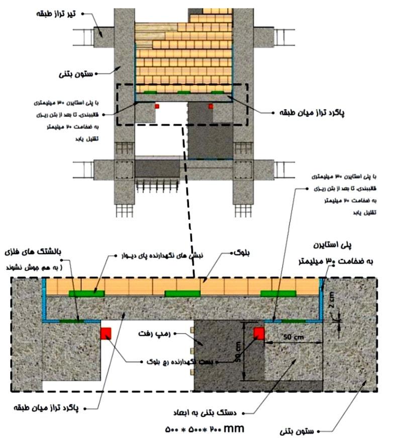 جداسازی نشیمن پاگرد راه پله در تیر نیمطبقه
